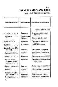 Фитова Л. (ред.